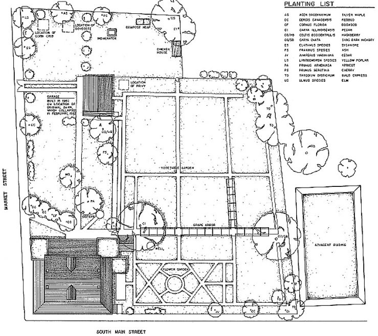 The Sunday porch:enclos*ure- cropped 1985 plan of J. B. Valle Hse, Mo., HABS, Library of Congress